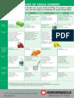 Dieta Fitness Hombre en PDF Preguntaya 4