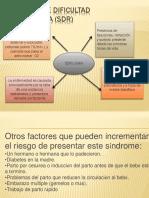 Síndrome de dificultad respiratoria (SDR).pptx