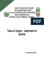 Fot 7891aula 47 - Tabelas de Integbais - Completamento - 1 Slide Pob Folha PDF