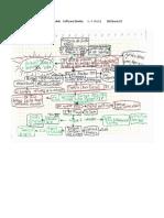 Contreras Tiscareño Juan Pablo   - Software Diseño - Historia del diseño.docx
