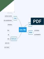 Mind Map 1.pdf