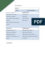 Factores Externos. (1)