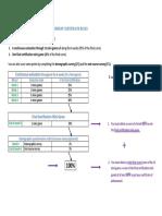 IFP School MOOC-OG Certification Rules