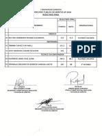 RESULTADO-FINAL-1-CONVOCATORIA-PUBLICA-I-DE-OCT-2018-PIURA_6-de-noviembre_.pdf
