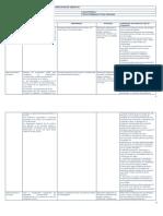 Planificación por Unidades Lenguaje 8vo.docx