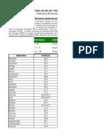 6 Certificacion Municipales 2009y2010 Persona Prestadora 2010 y 2011 Agua Potable
