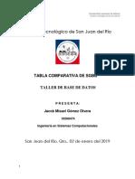 GomezOlvera_JacobMisael-TablaComparativaSGBD.docx