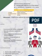 PPT Desarrollo Organizacional