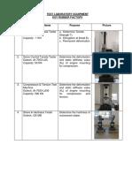 Laboratory Test Equipment.docx