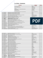 BPharm Regulation & Syllabus