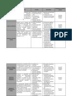 Cuadro_Comparativo_GCH.docx