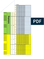 ITTO Excel Sheet (6th Edition)-SHERIFPMP