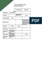 LICENCIAS PERSONAL DERECHO.docx
