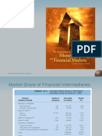 money and banking financial markets 11