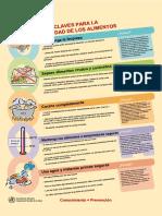 5 claves para la inoquidad alimentaria.pdf