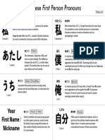 Tofugu Japanese First Person Pronouns