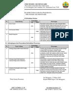 ANALISA KEBUTUHAN SARANA PRASARANA 1128 bantuan RPS dan peralatan praktik.docx