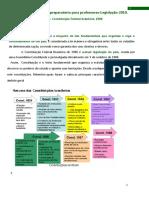 Conteúdo Legislação CF.resumo.pdf