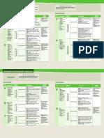 ProgCurr.pdf