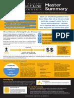 SLP-Master-Summary.pdf