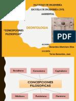 CONCEPCIONES ANTROPOLOGICAS.pptx