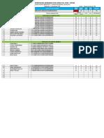Program Analisis Dan Frekuensi (Perpect)