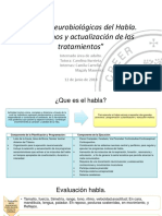 4. Bases Neurobiologicas Del Habla