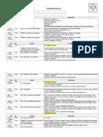 Cronograma IV° medio.doc