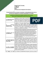 Los Procesos de Integración Económica.unicA