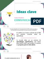Ideas clave Comunicación.pdf