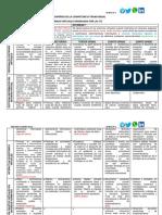 DESEMPEÑOS TRANSVERSALES.pdf