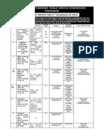 ability_test_schedule_april_2019.docx