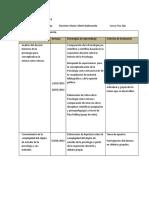 Planificación Didáctica 2014 psico.docx
