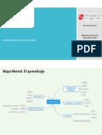 Mapa Mental - El Aprendizaje