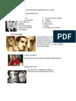 Melodías de Marimbas Guatemaltecas y Su Autor