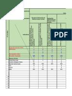 03_ (Comunicación) (Tercer Grado) Registro de Resultados