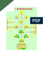 (M-101) El Modelo Kimir