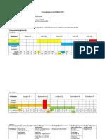 Cronograma 1ra. Unidad Primeros Niveles y Primer Ciclo