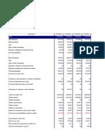 Balance General Analisis Horizontal