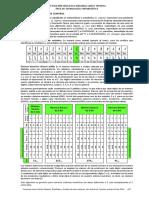 Guía de Programación y Electrónica.docx