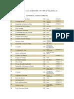 lista livros