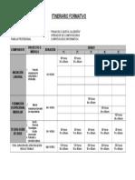 Itinerario Formativo Fgc 2019