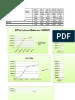 Excel Session - BM