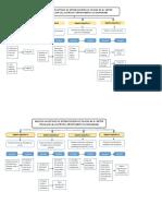 marco-estructural.docx