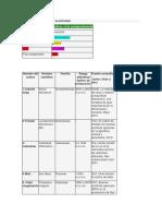 Listado de cultivos para la actividad.docx