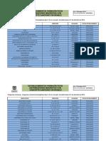 establecimientos_farmaceuticos_minoristas_2014_2.pdf