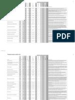 PostgraduateProgram&Fees2011
