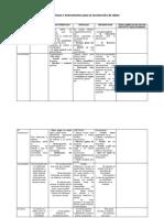 F1. Técnicas e Instrumentos de investigación.docx