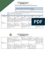 MATRIZ - PROPÓSITOS DE APREDNIZAJE-EDUCACION FISICA.docx
