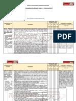 PLANIFICACION ANUAL DE  5to  ciencia y tecnologia.docx